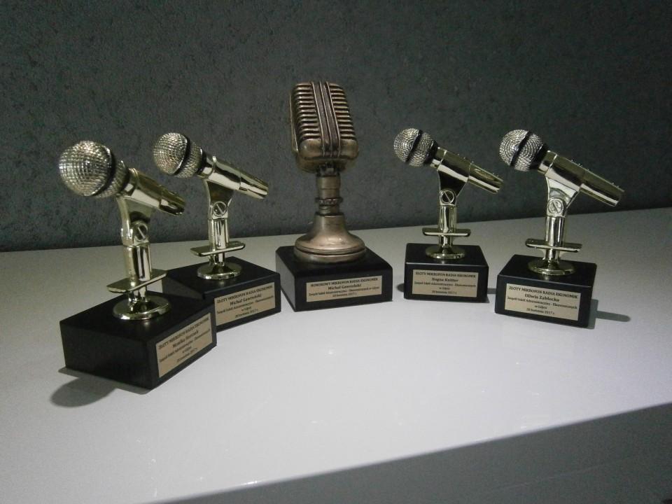 Złote Mikrofony Radia Ekonomik